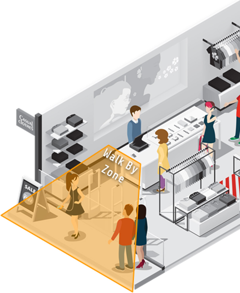 FastSensor infographic - Office environment